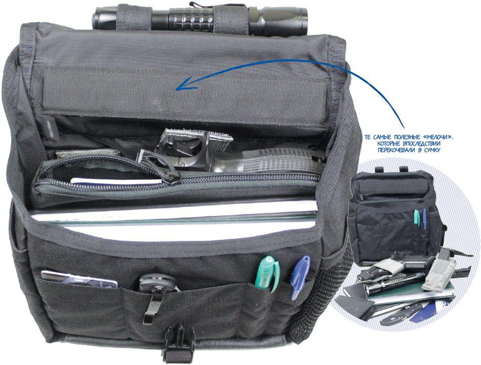https://gunmag.com.ua/wp-content/uploads/2013/01/tacticalhandbag-950x720.jpg