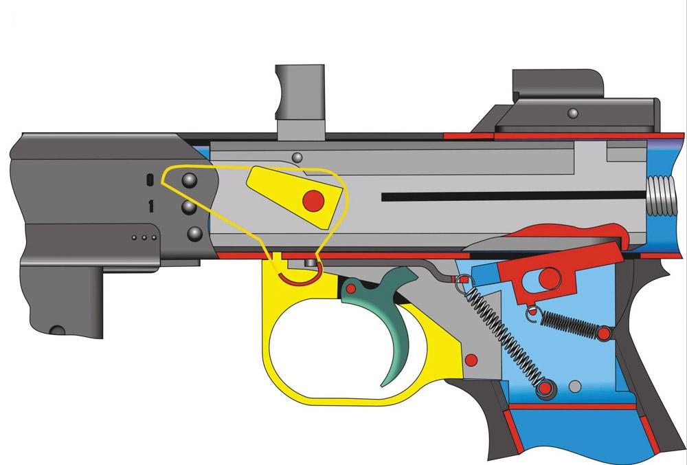 Схема взаимодействия деталей спускового механизма и предохранителя К6-92. Графика А. Линиченко