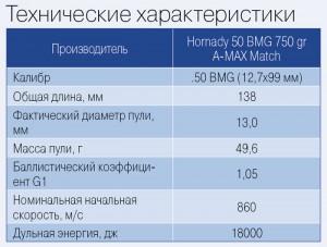 50bmg-54