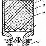 Устройство 15-мм сигнального патрона