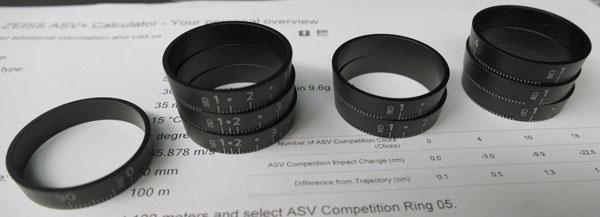Набор сменных колец ASV+ для девяти баллистических групп