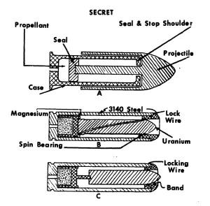 Схемы опытных патронов, разработанных на первом этапе проекта Alpha
