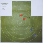 Пуля, дистанция 25 м, красный — верхний ствол (цилиндр), синий— нижний (получок)