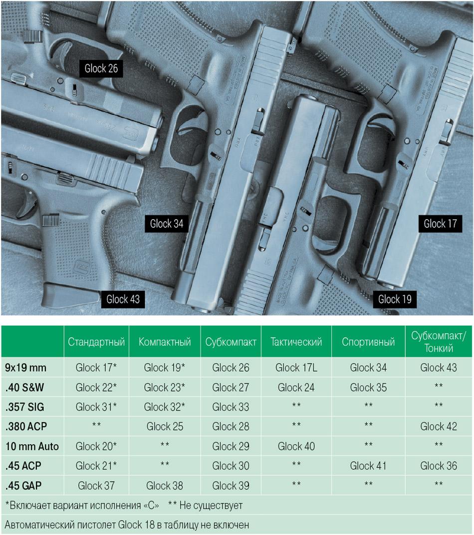 glock-2