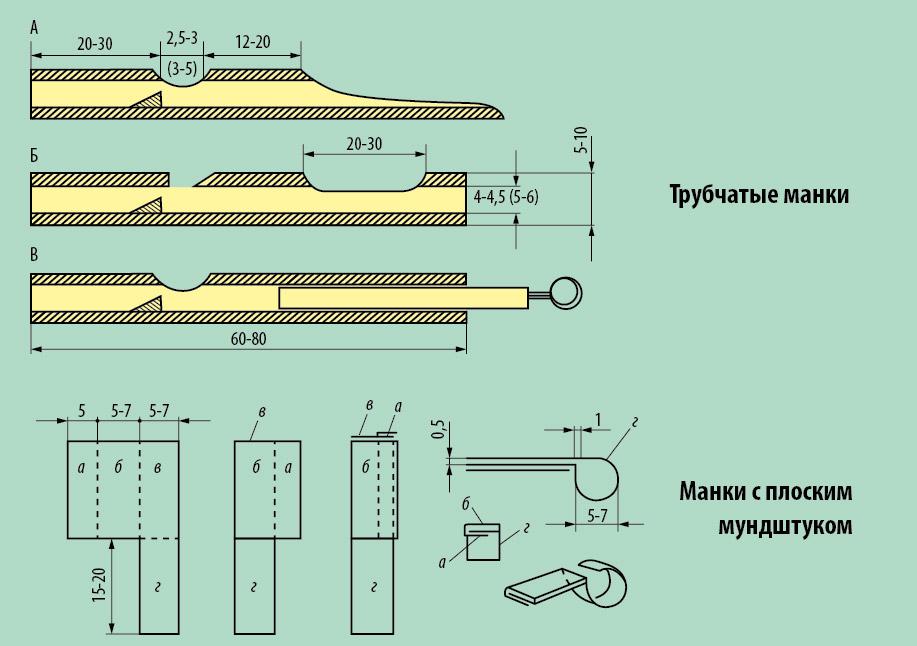 Эскизы манков для самостоятельного изготовления