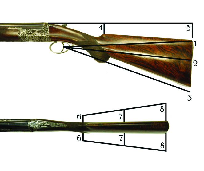 Shotgun-gun-fit-measurements
