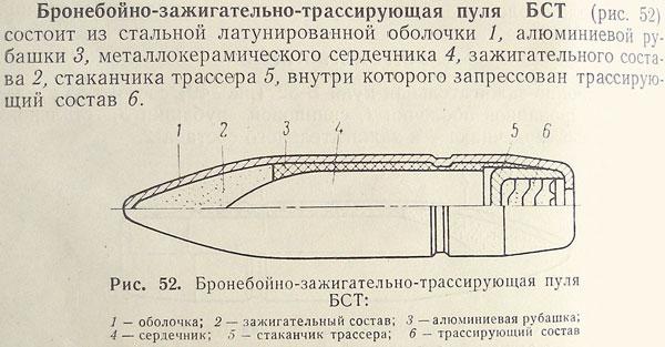 Схема 14,5-мм пули БСТ из «руководства к зенитному пулемету Владимирова», 1959 г.