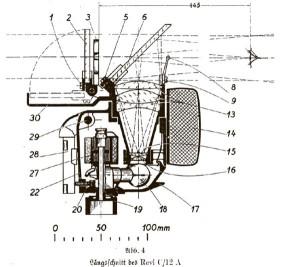 Немецкий авиационный рефлекторный прицел
