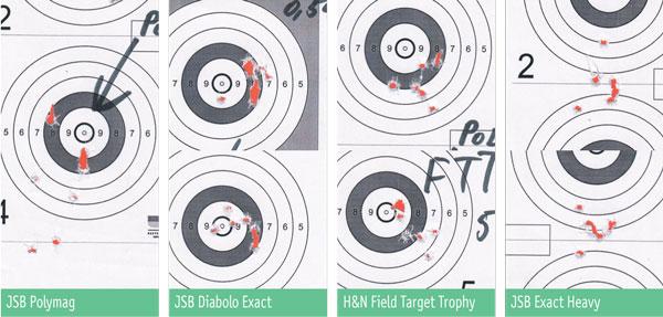 Результаты стрельбы на дистанцию 50 м