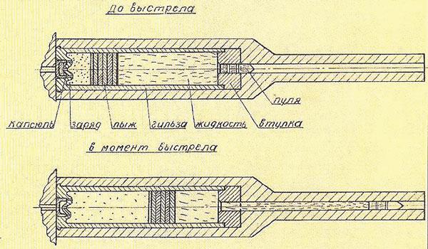 Схема опытного патрона Гуревича