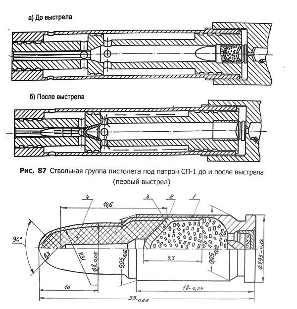 Схема производства выстрела опытного самозарядного пистолета Стечкина и чертеж патрона СП1 (из книги В.Дворянинова «Боевые патроны стрелкового оружия»)