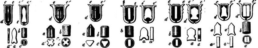 Варианты конструкции капсюльного гнезда с отдельной наковальней: 1— системы Потте; 2 — системы Доу (1861 г.); 3— системы фирмы Eley (1865г.); 4 — системы Боксера (1865г.); 5 — системы Eley-Boxer (1866 г.); 6 — системы Eley (1866 г.)